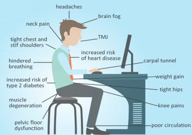 Use Ergonomic Office Chair or Work Standing